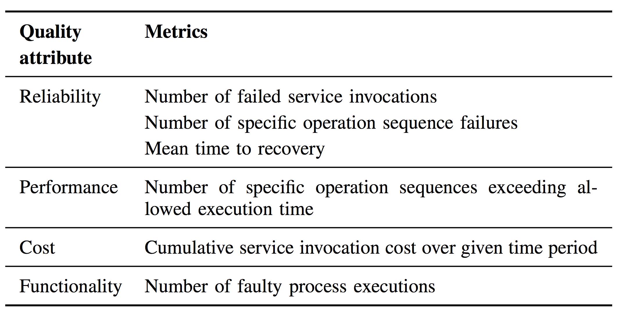 tas-metrics